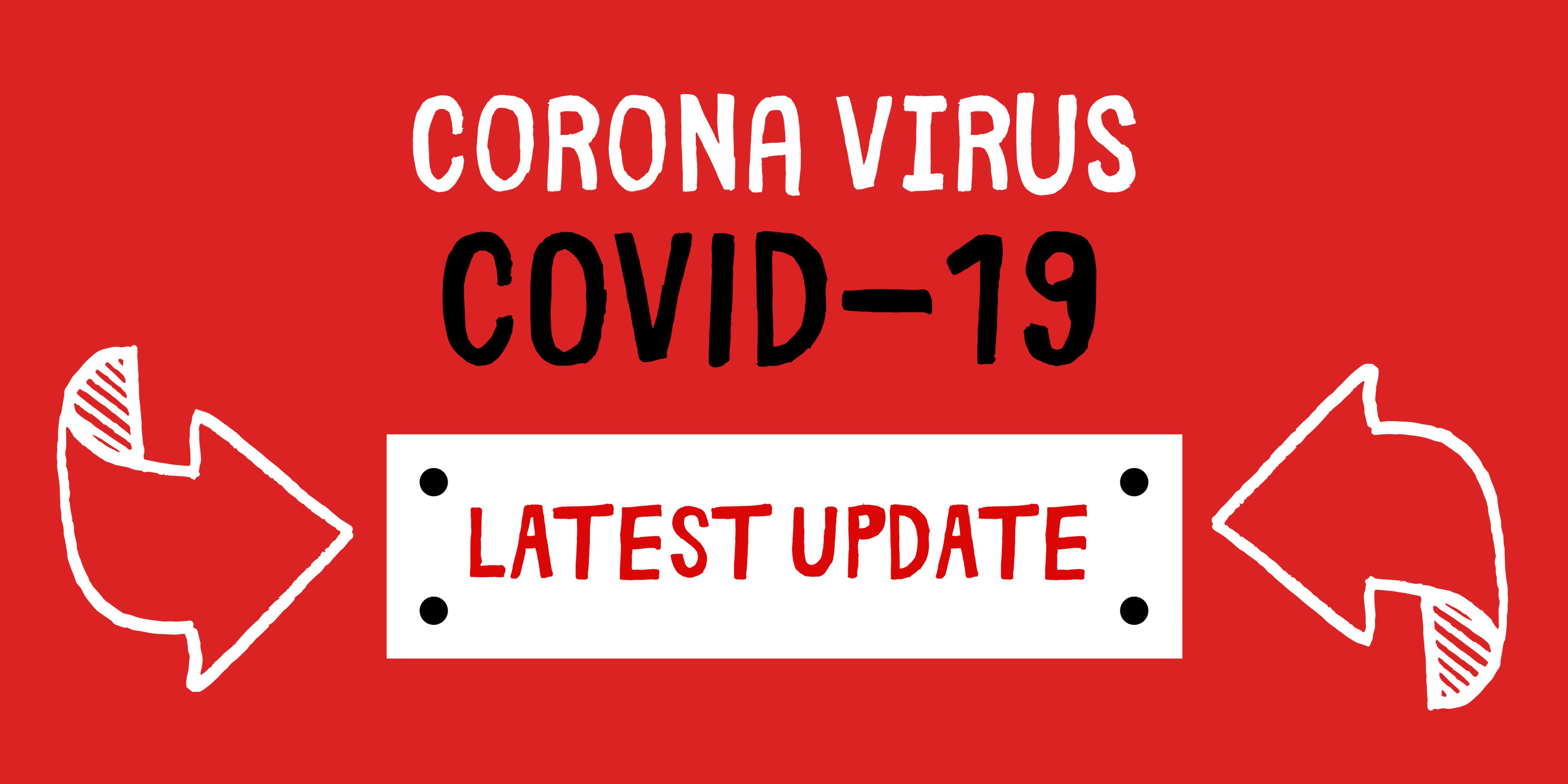 Systemic Effects of COVID-19/Coronavirus